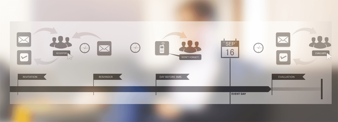 Event management with emarketeer emarketeer allows you to design schedule automate and execute your entire event process this includes pre event communications on site registrations and stopboris Gallery