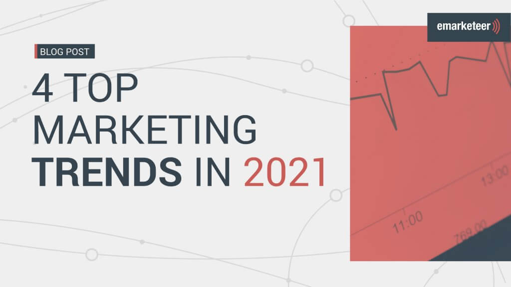 "Title wthat says ""four marketing trends in 2021"" along with an image of a graph in the color red."